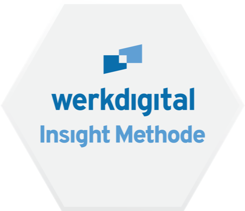 Insight Methode Logo